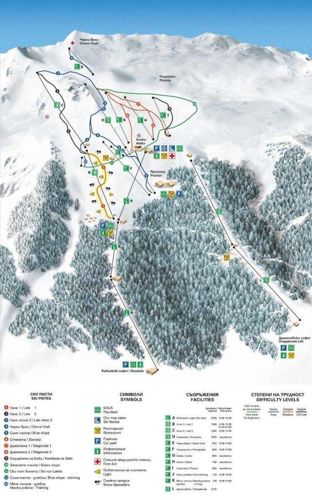 ski bulgarie vitosha